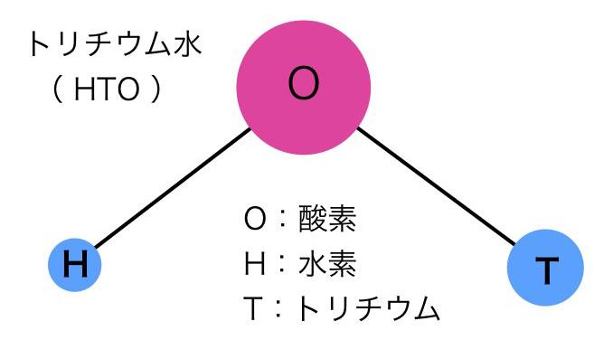 HTO.jpg