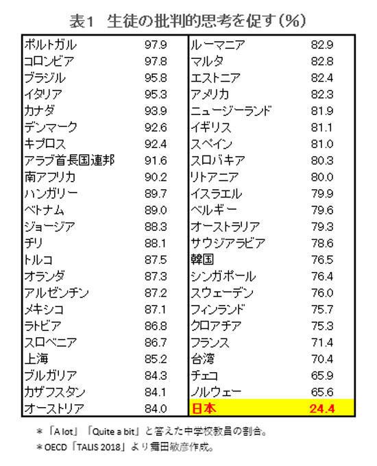 data200902-chart01.jpg