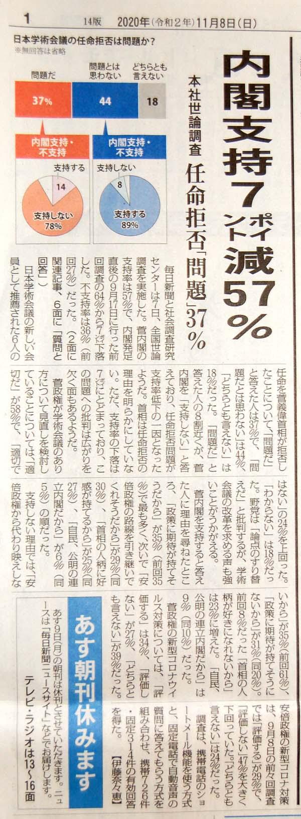 mainichi1108shijiritsu.jpg