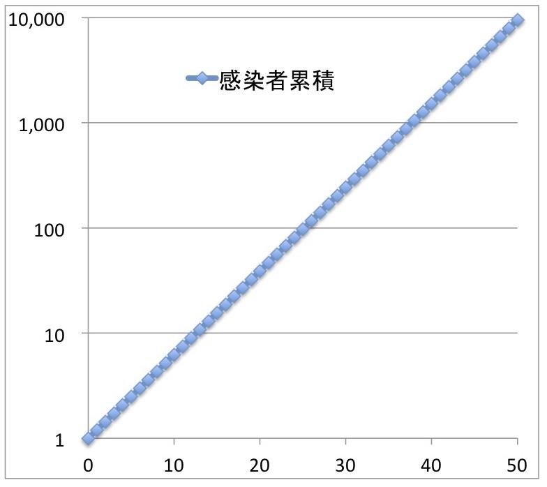 overshoot1-cummulative-log.jpg