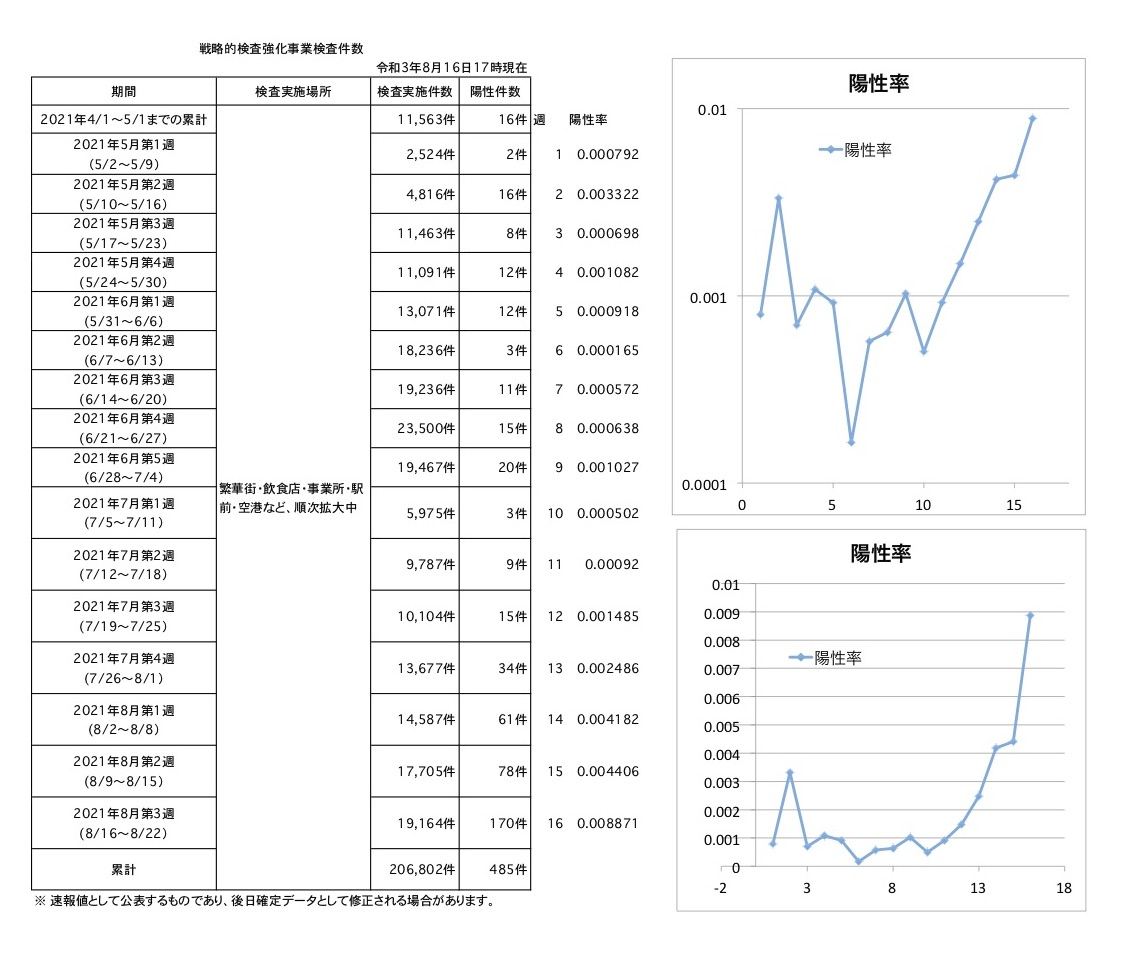 syousaisenryakukensa-graph.jpg